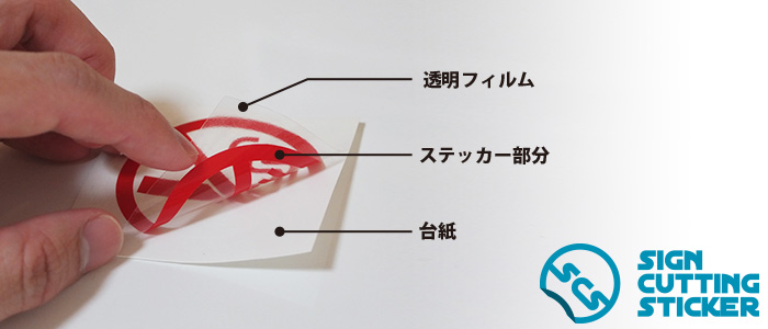 カッティングステッカーの構造